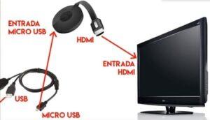 USB HDMI TV